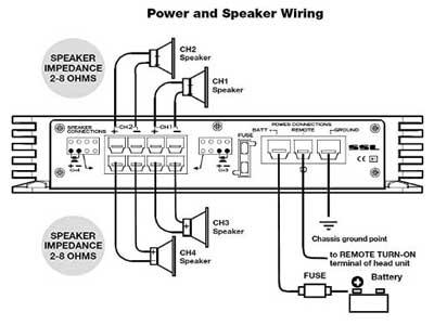 Sound-Storm Multi Channel Amplifier